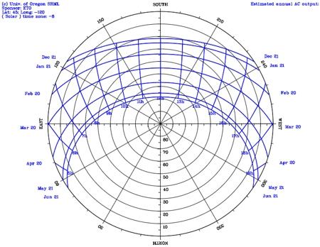 Site analysis sun path diagram ccuart Choice Image